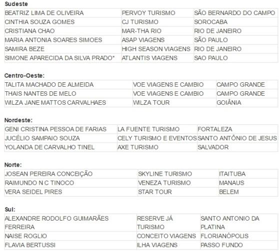 passaporte-braztoa-result